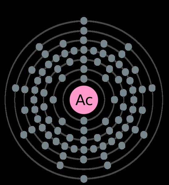 Aktinyum Elektron Dizilim Çalışması